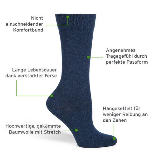 business-socken-dunkelblau-meliert-infografik