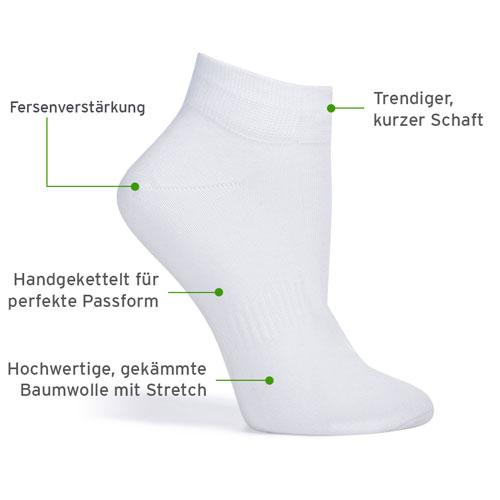 sneaker-socken-weiss-infografik